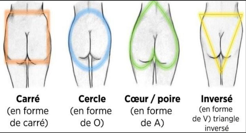 Lipofilling fesses Brazilian Butt Lift
